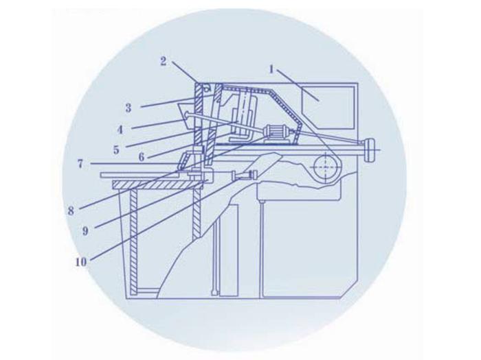 Конструкция гидравлической гильотины