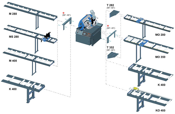 Крепление рольганга конвейер поворотный модульный